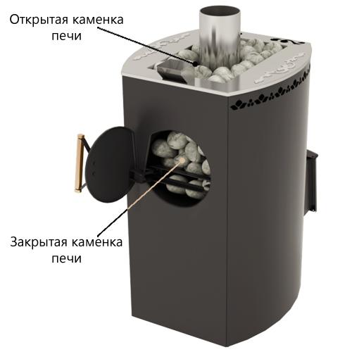 Открытая и закрытая каменки в печи для бани Теплодар Кубань