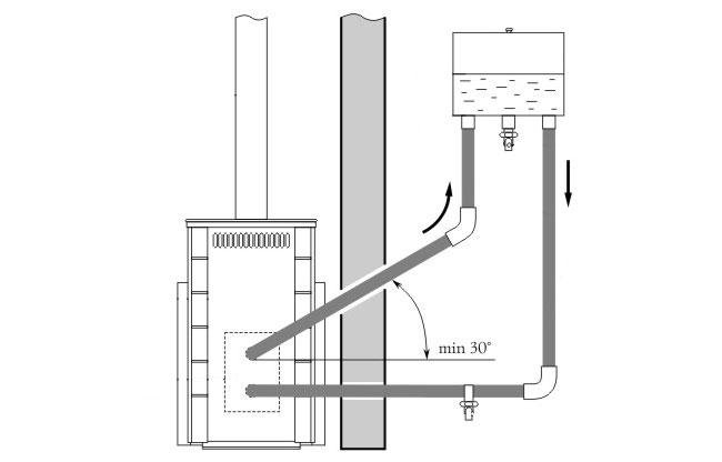 Схема подключения навесного бака к встроенному теплообменнику